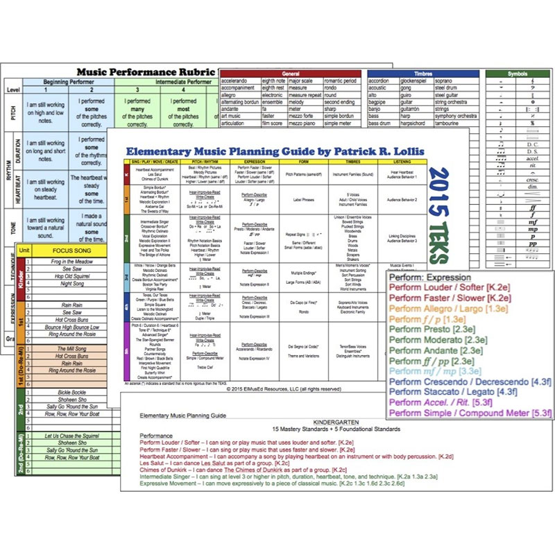 Elementary Music Planning Guide (TEKS Edition)